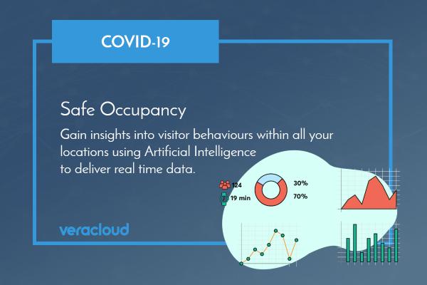 COVID-19 Safe Occupancy