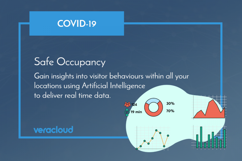 COVID-19 Safe Occupancy